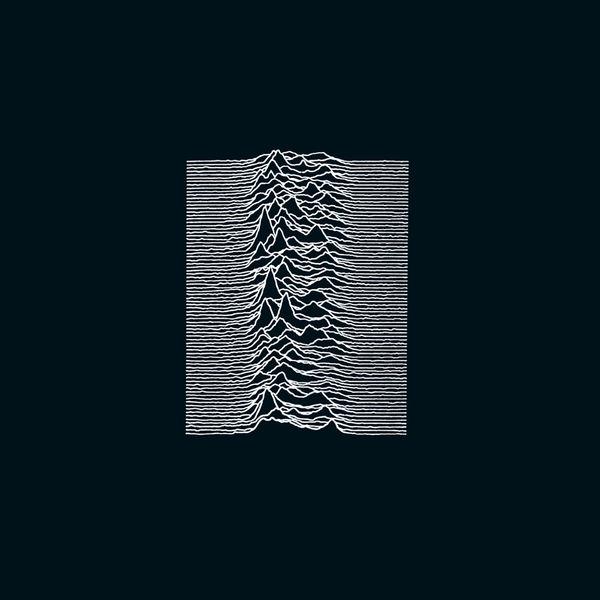 Joy Division - Unknown Pleasures [Collector's Edition]