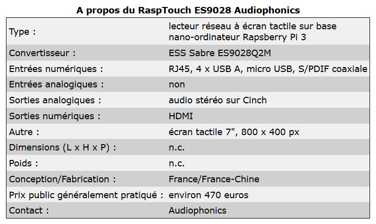 Audiophonics RaspTouch ES9028 : Test lecteur réseau DAC