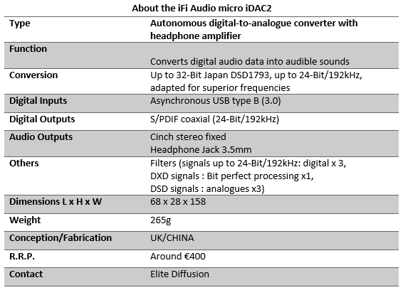 iFi Audio micro iDac2: the British brand continues the